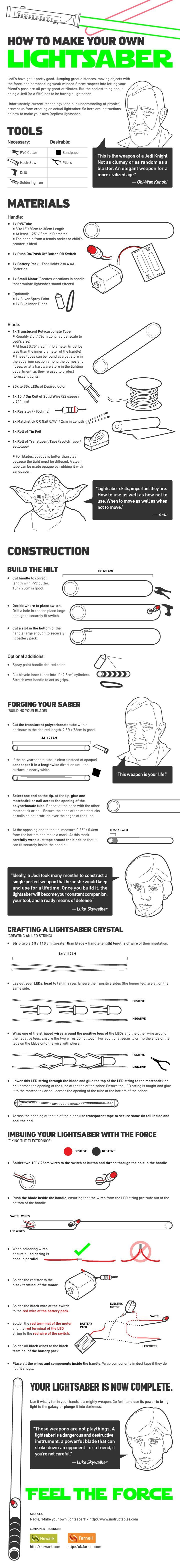 Infographic EN - How.to.Make.Your.Own.Lightsaber - Copy