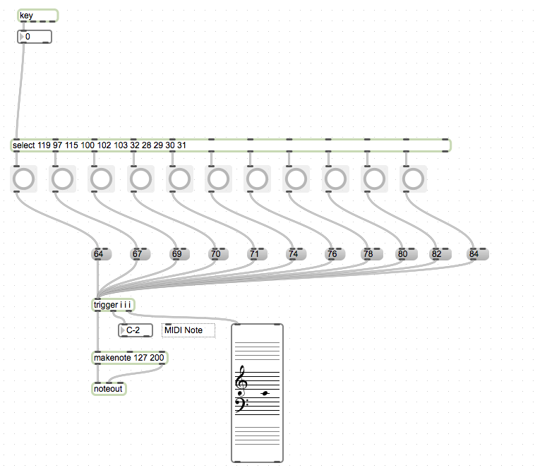 How to create a MaKey MaKey piano using Max MSP   The MakerBus